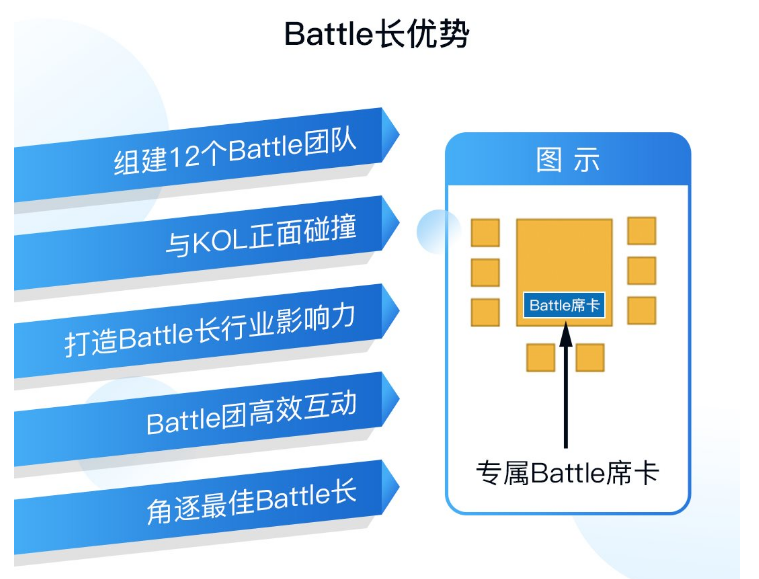 神彩争霸官网pk10_神彩下载安装_app安卓,AI,芯片