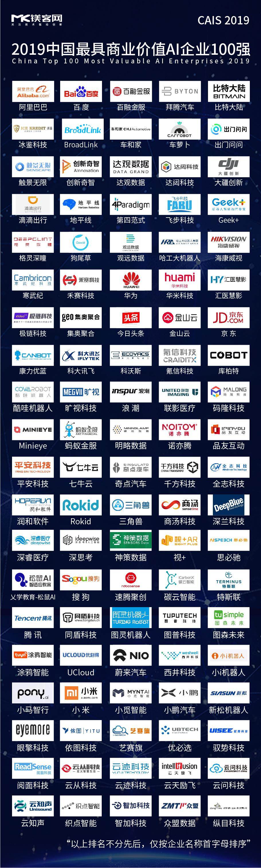 重磅!《2019年中国最具商业价值AI企业百强》榜正式发布