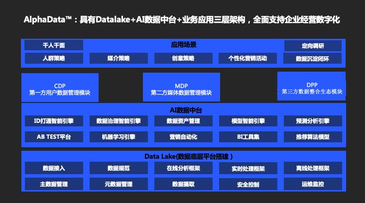 深演智能黄晓南:用最先进技术与算法,构建AI数据未来