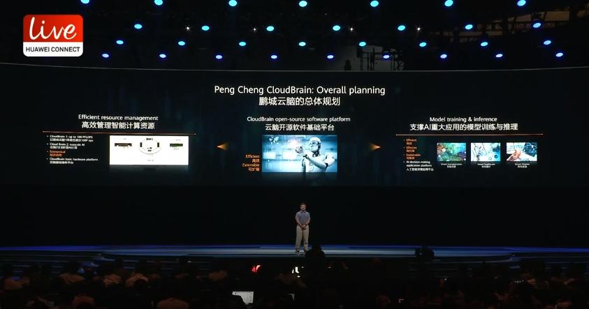华为首推全球最快AI训练集群Atlas 900,计算战略首次全面披露