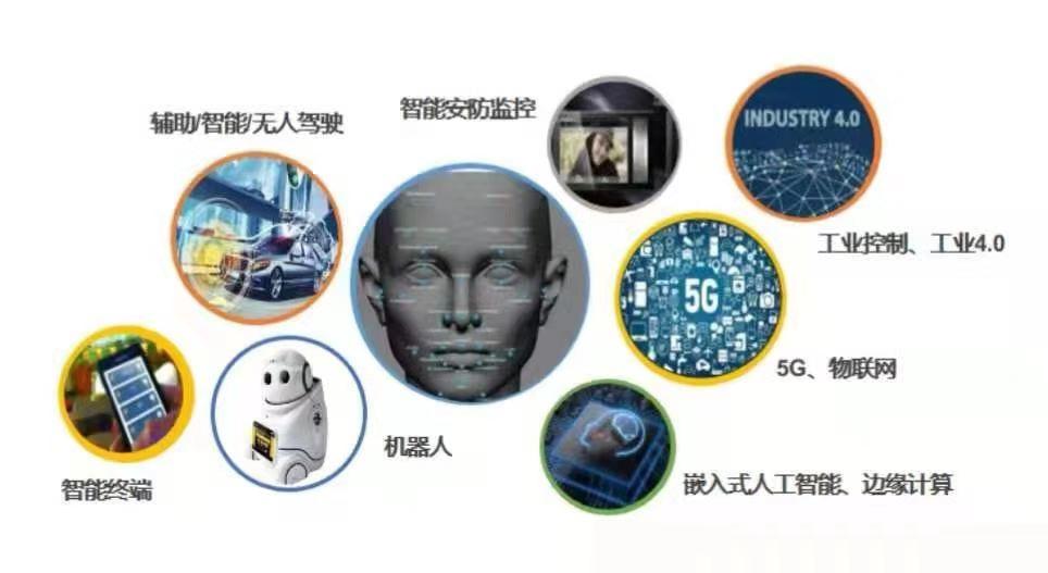 华夏芯李科奕:未来主流架构是异构计算,半导体产业要重视IP,强调原始创新