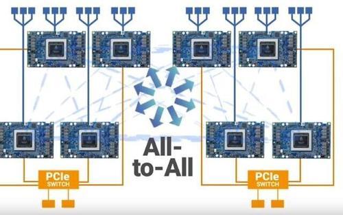英特尔拟10亿美元收购AI芯片创企Habana Labs,曾领投其B轮融资