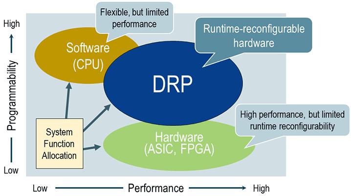 對話瑞薩電子,用AI生產智能化MCU,加速產能提升