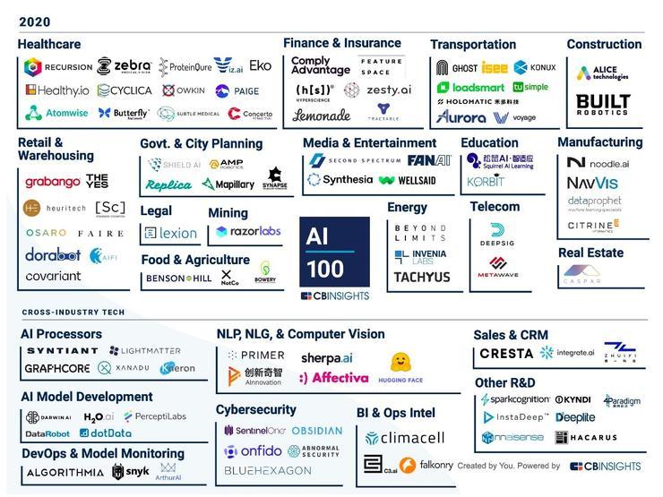 美五大科技巨头周四市值蒸发超4000亿美元;全球AI百强榜出炉