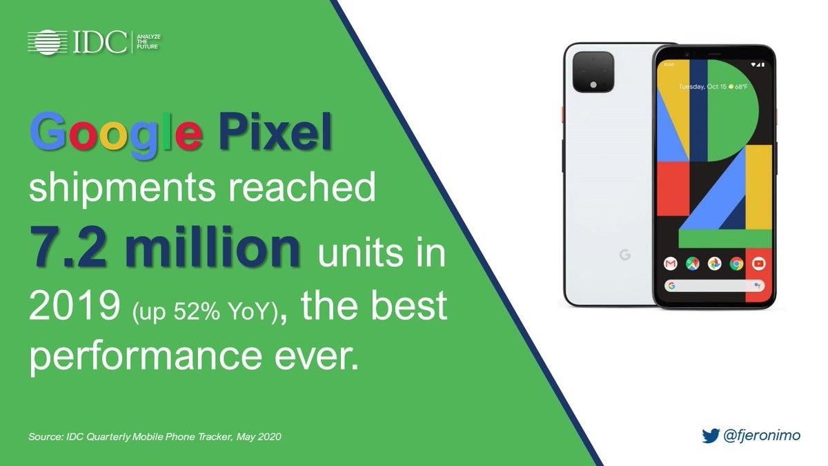 臺積電宣布4nm工藝;Pixel手機2019年創下歷史最好銷量成績