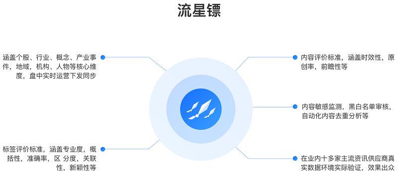 深擎科技柴志伟:打造极致用户体验,探索金融科技的无限应用可能