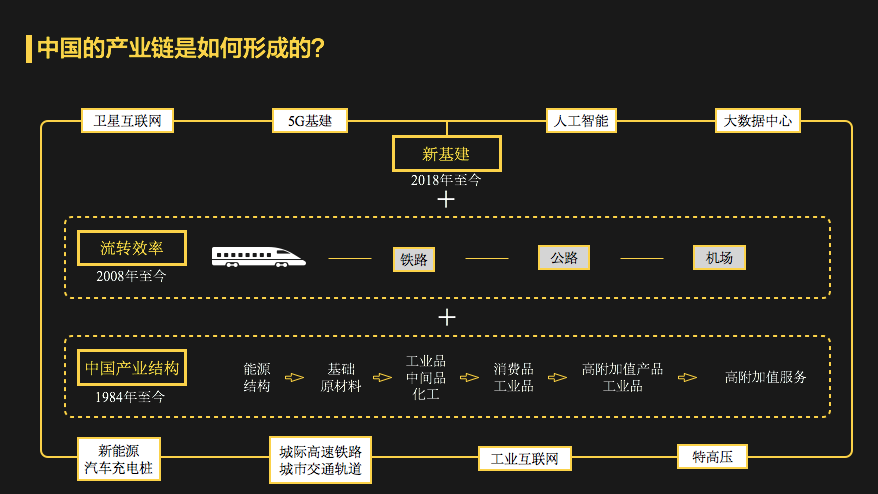 """扬帆上海,SAIL开启""""全面人工智能化""""时代"""
