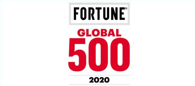 《【天富平台网址】世界500强,中国公司数量首次超过美国,京东依旧力压阿里》