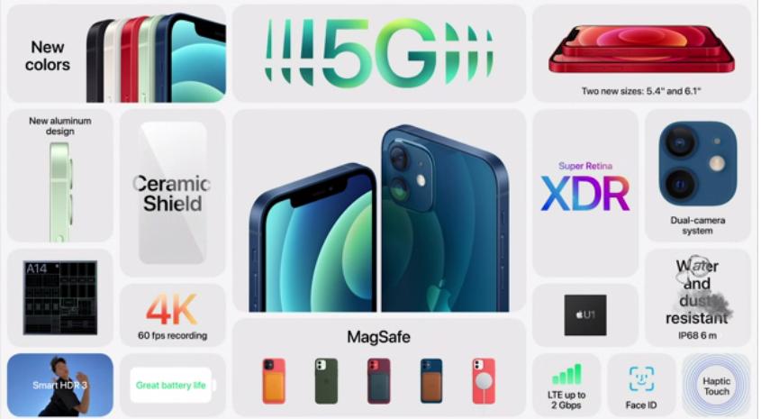 最轻薄5G手机、史上最大iPhone、全系搭载5G……你想知道的苹果新品都在这里
