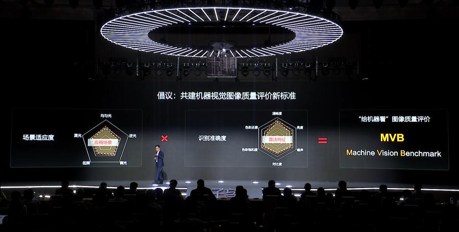 """3大根技术、7大新品,华为机器视觉""""野心""""再扩大"""