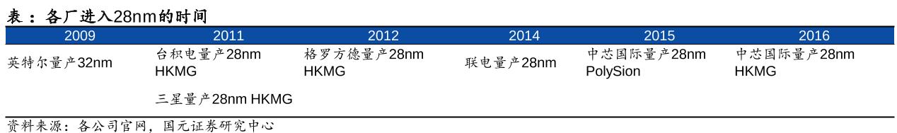 """中国""""芯""""需要害怕台积电吗?"""