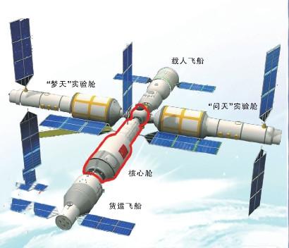 """出征太空!中国空间站""""天和""""核心舱将于今天上午11点左右发射"""