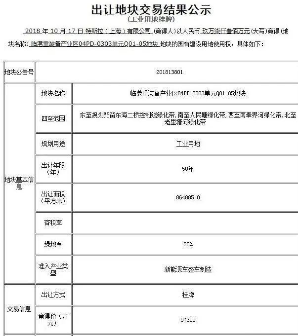 首度回应!马斯克亲释,为啥签下对赌协议,也要在上海建厂