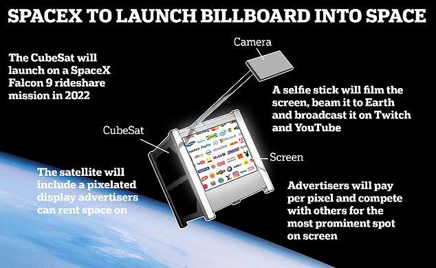 广告业迎巨变?马斯克要把广告牌送上太空,粉丝直呼内行