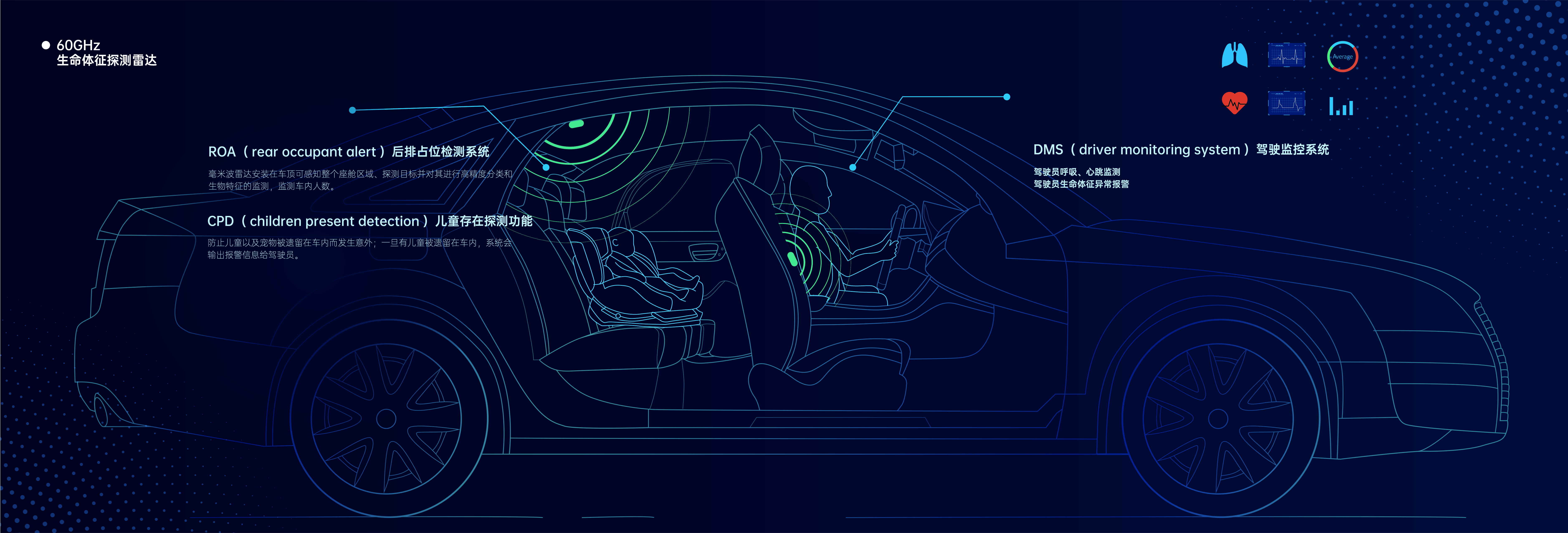"""楚航科技楚詠焱:毫米波雷达不可或缺,在""""国产化""""道路上砥砺前行"""