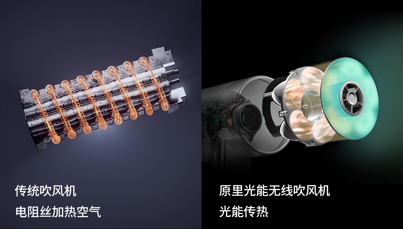"""对话Zuvi原里:用无线光能吹风机,颠覆100年吹发""""原理"""""""